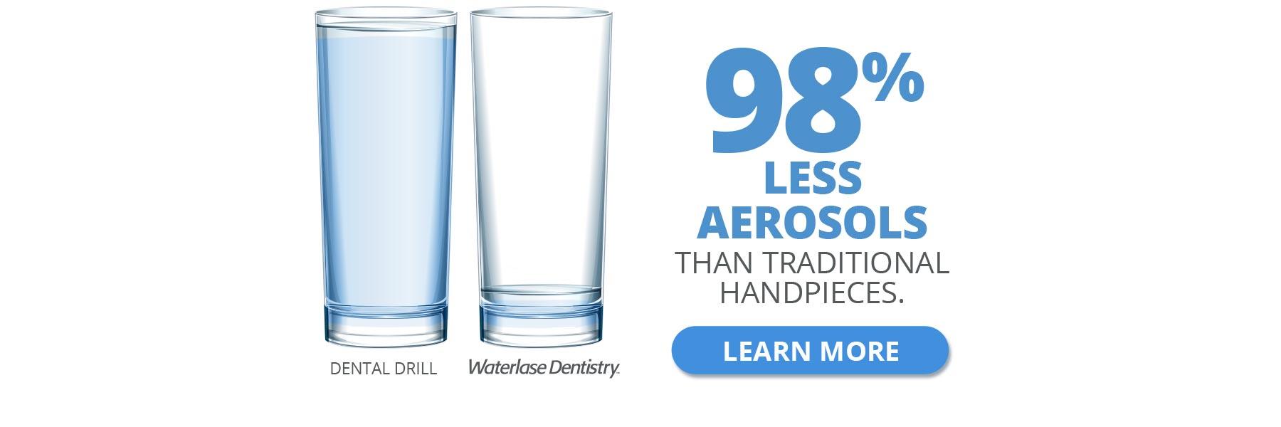 98% Less Aerosols